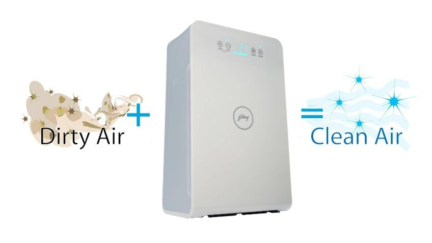 Godrej GAS TTWP Air Purifier