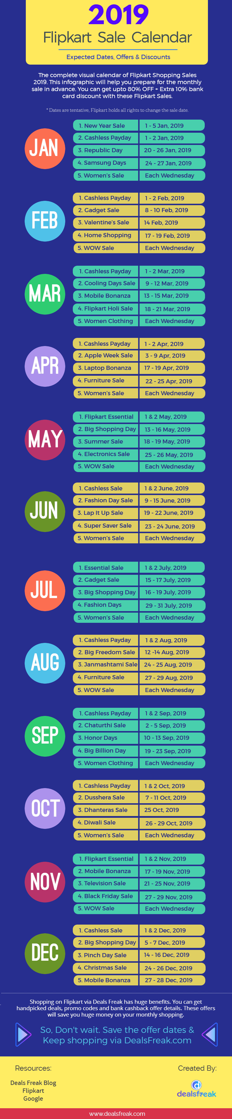 flipkart upcoming sale calendar 2019