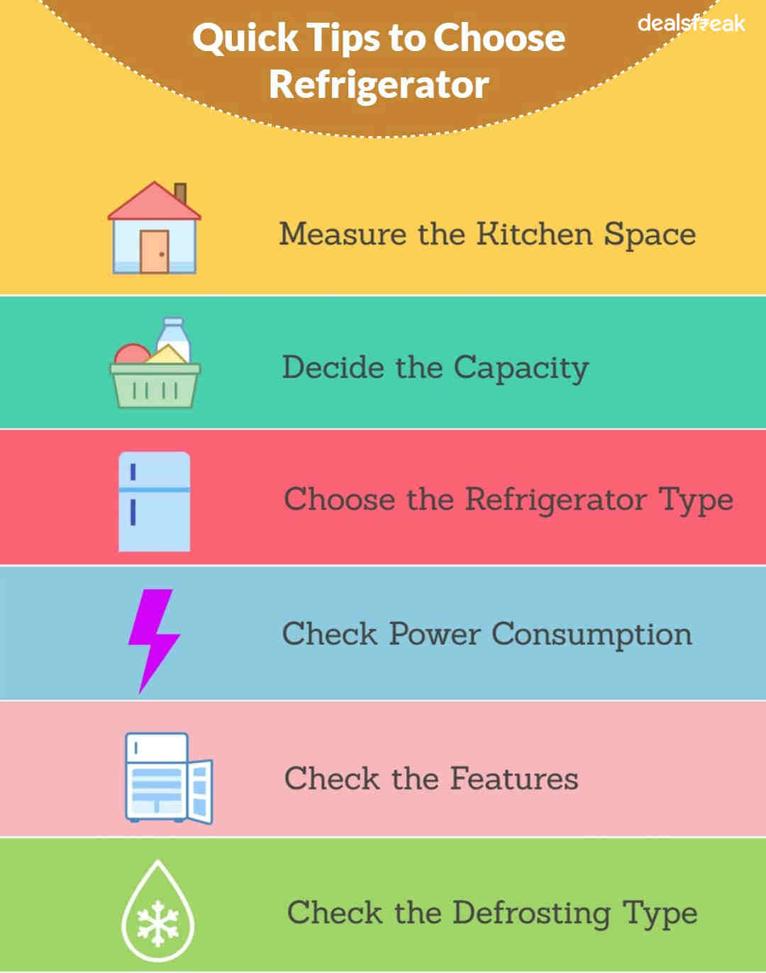 easy tips to choose the best refrigerator